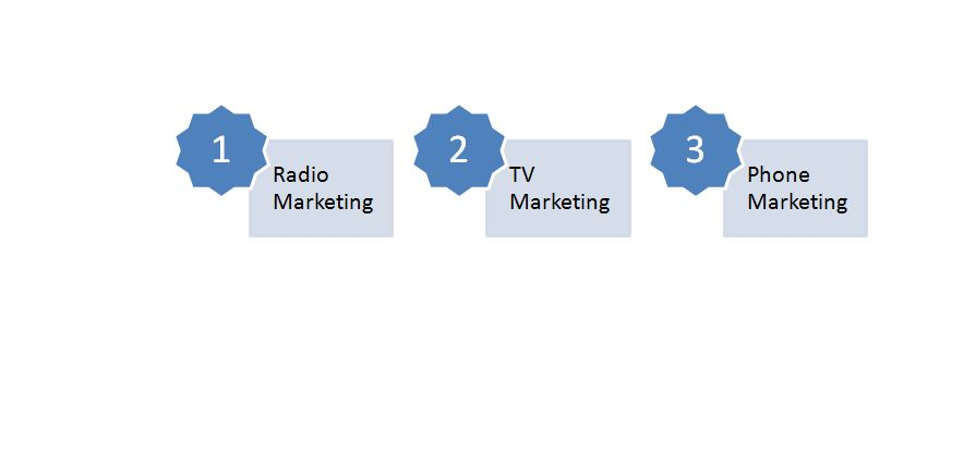 Offline marketing categories