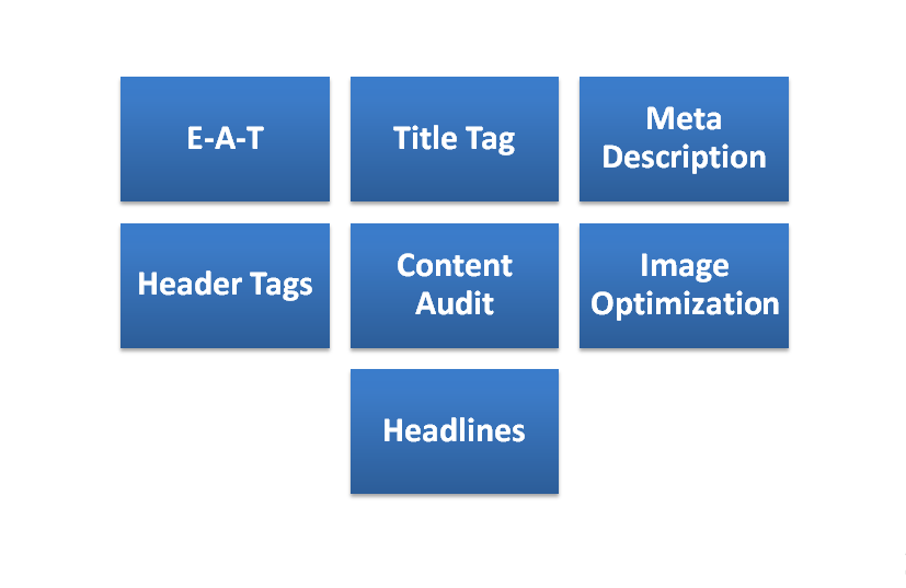 7 on-page seo factors