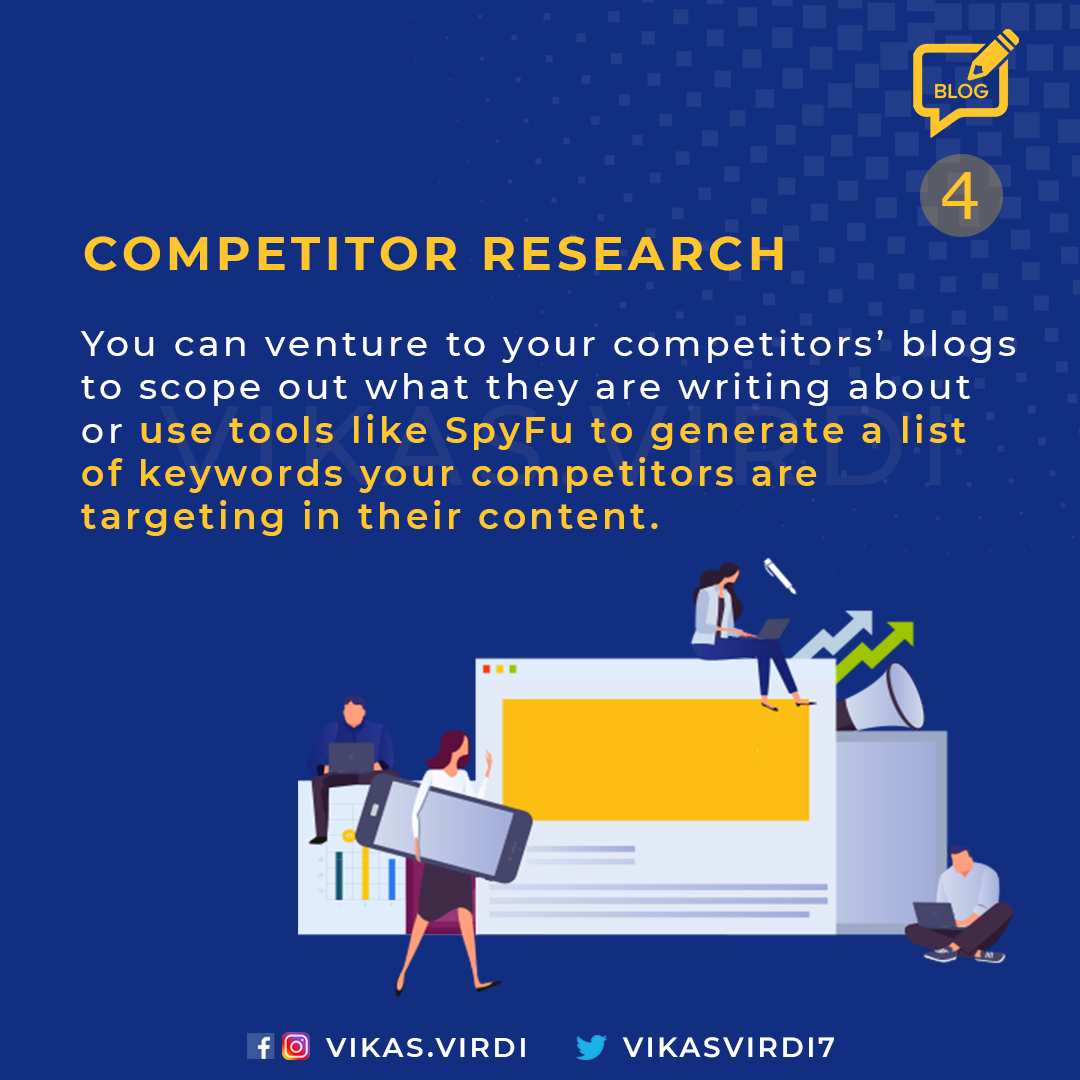 competitor research - Find Your Next Blog Post