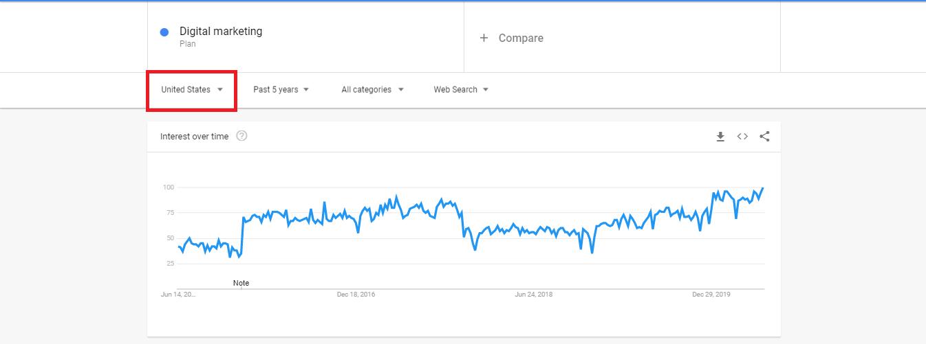 google trends region